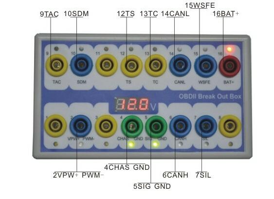OBD2 protocol detector