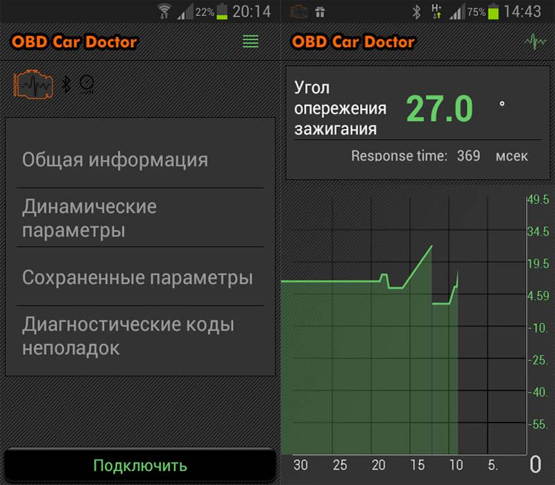 программы диагностики автомобиля для андроид