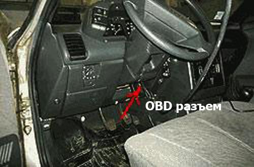 разъем OBD ВАЗ 2010-2012